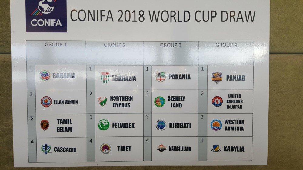 Coupe du monde ConIFA 2018 : La Kabylie dans le groupe de la mort