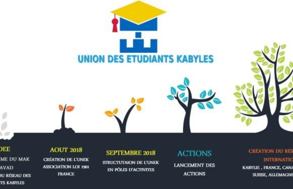 Félicitations de l'Anavadà l'Union desÉtudiantsKabyles(UNEK)